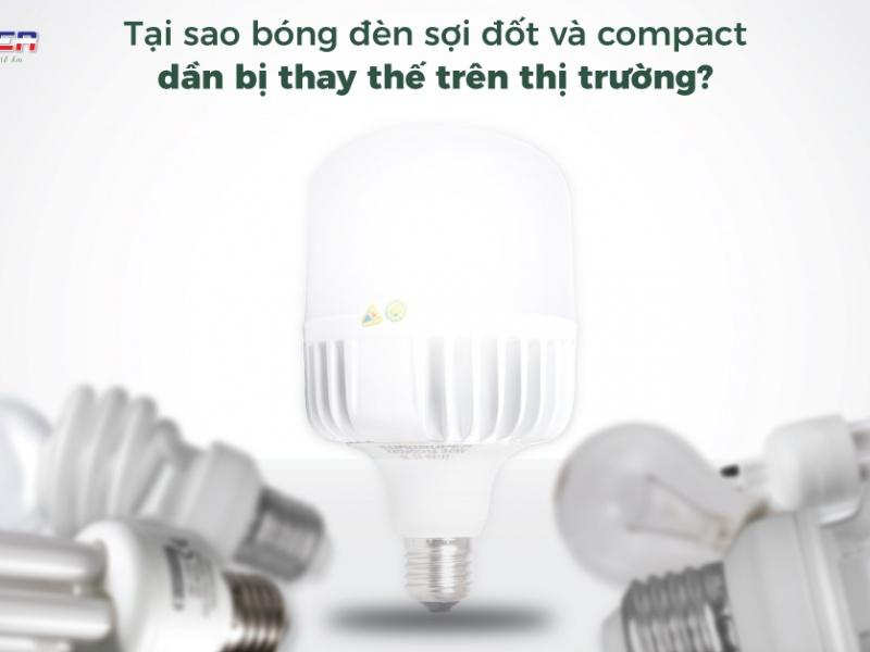 Tại sao đèn compact và sợi đốt bị thế chỗ trong thị trường hiện đại?